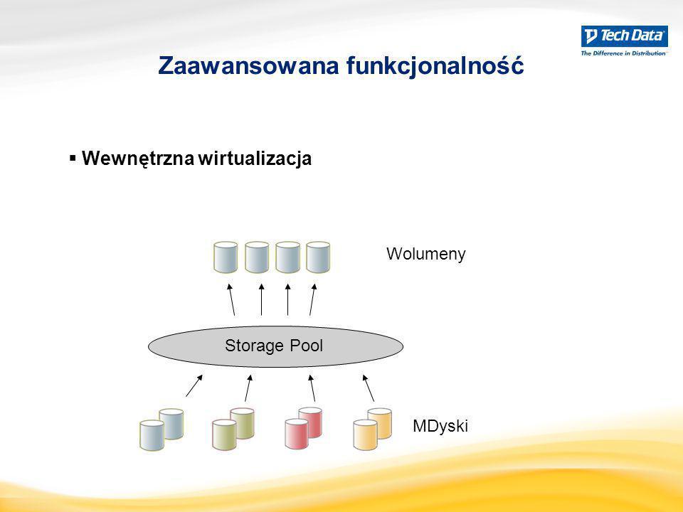  Wewnętrzna wirtualizacja Storage Pool MDyski Wolumeny Zaawansowana funkcjonalność