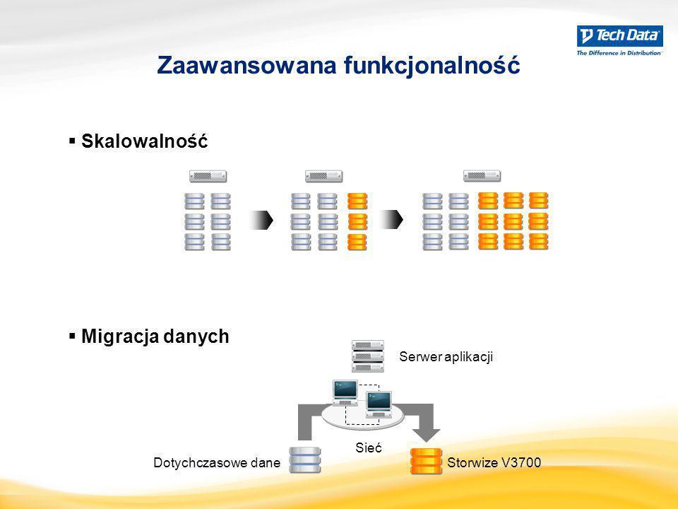  Skalowalność  Migracja danych Zaawansowana funkcjonalność Serwer aplikacji Storwize V3700Dotychczasowe dane Sieć