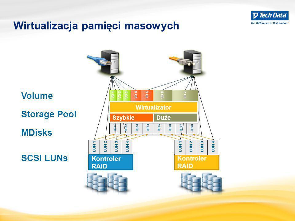 Wirtualizacja pamięci masowych 7 Volume Storage Pool MDisks SCSI LUNs Kontroler RAID LUN 4LUN 3 LUN 2 LUN 1LUN 4LUN 3 LUN 2 LUN 1 MD 4MD 3 MD 2 MD 1MD