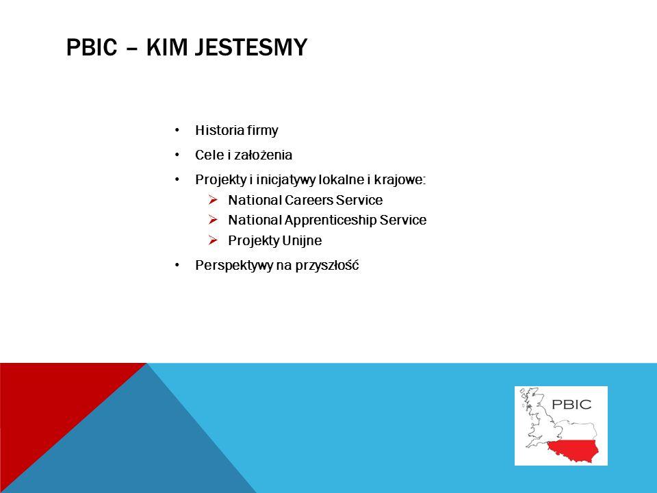PBIC – KIM JESTESMY Historia firmy Cele i założenia Projekty i inicjatywy lokalne i krajowe:  National Careers Service  National Apprenticeship Service  Projekty Unijne Perspektywy na przyszłość