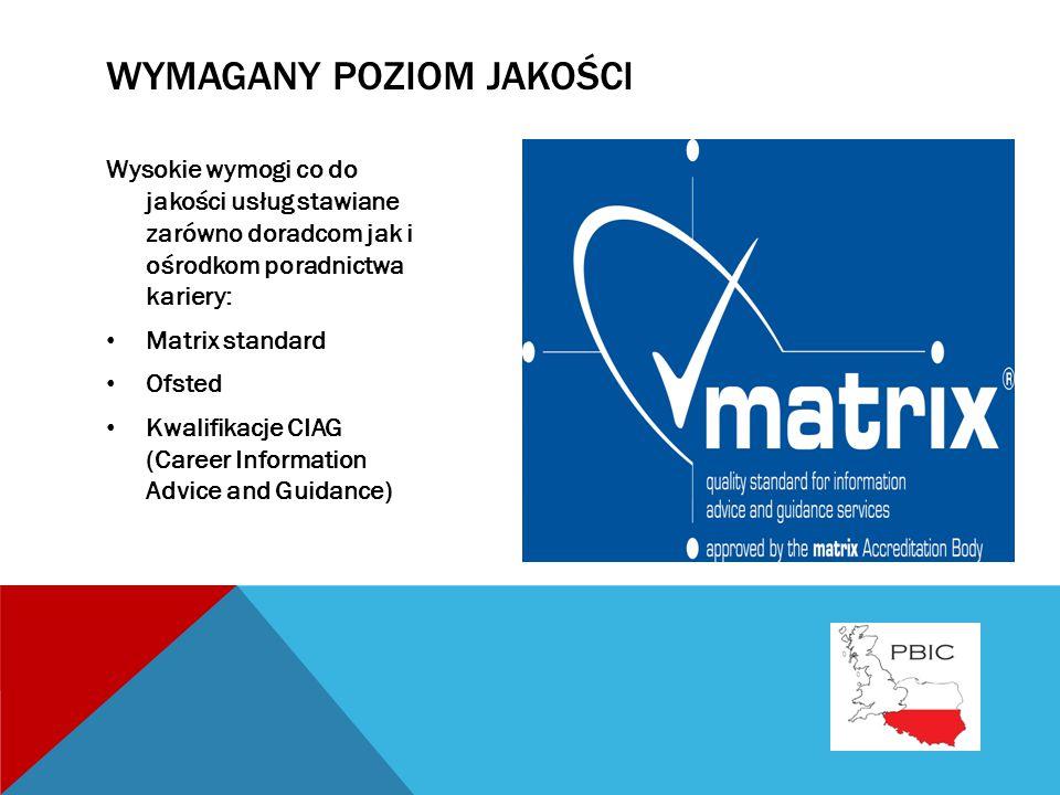 WYMAGANY POZIOM JAKOŚCI Wysokie wymogi co do jakości usług stawiane zarówno doradcom jak i ośrodkom poradnictwa kariery: Matrix standard Ofsted Kwalifikacje CIAG (Career Information Advice and Guidance)