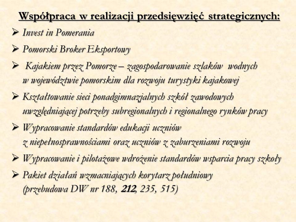 Współpraca w realizacji przedsięwzięć strategicznych:  Invest in Pomerania  Pomorski Broker Eksportowy  Kajakiem przez Pomorze – zagospodarowanie szlaków wodnych w województwie pomorskim dla rozwoju turystyki kajakowej  Kształtowanie sieci ponadgimnazjalnych szkół zawodowych uwzględniającej potrzeby subregionalnych i regionalnego rynków pracy  Wypracowanie standardów edukacji uczniów z niepełnosprawnościami oraz uczniów z zaburzeniami rozwoju  Wypracowanie i pilotażowe wdrożenie standardów wsparcia pracy szkoły  Pakiet działań wzmacniających korytarz południowy (przebudowa DW nr 188, 212, 235, 515)