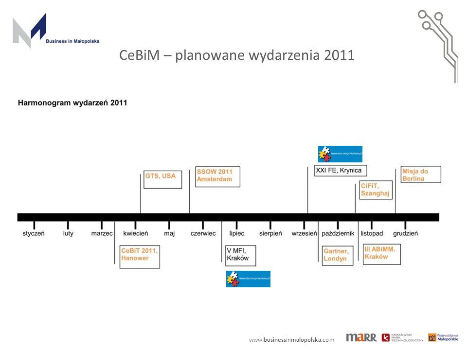 www.businessinmalopolska.com CeBiM – planowane wydarzenia 2011