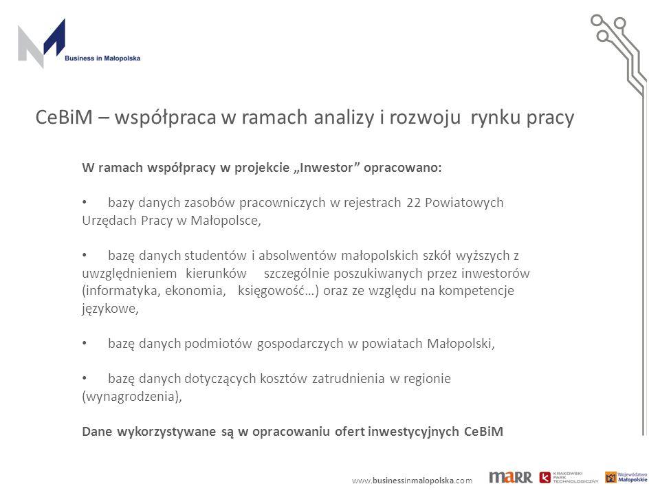 """www.businessinmalopolska.com W ramach współpracy w projekcie """"Inwestor"""" opracowano: bazy danych zasobów pracowniczych w rejestrach 22 Powiatowych Urzę"""