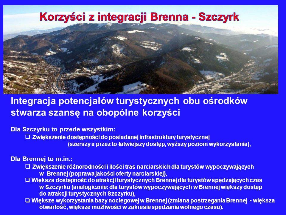 Integracja potencjałów turystycznych obu ośrodków stwarza szansę na obopólne korzyści Dla Szczyrku to przede wszystkim:  Zwiększenie dostępności do p