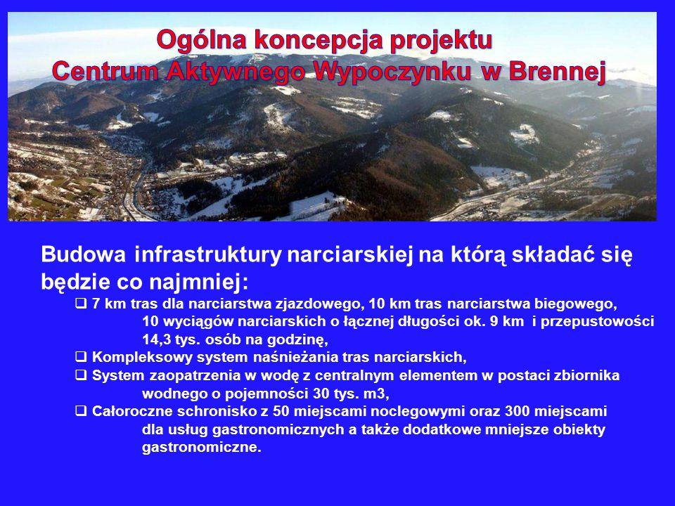 Budowa infrastruktury narciarskiej na którą składać się będzie co najmniej:  7 km tras dla narciarstwa zjazdowego, 10 km tras narciarstwa biegowego,