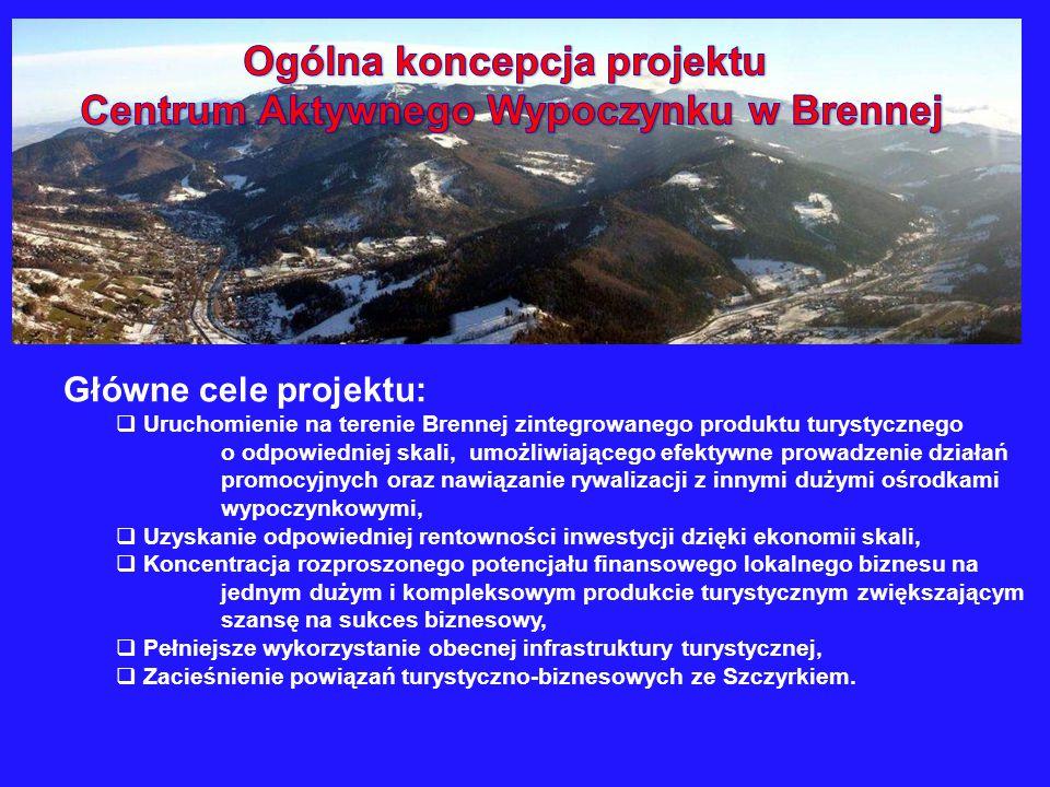 Główne cele projektu:  Uruchomienie na terenie Brennej zintegrowanego produktu turystycznego o odpowiedniej skali, umożliwiającego efektywne prowadze