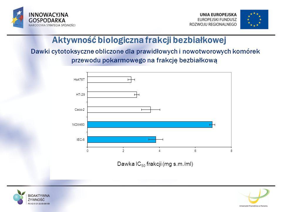 Aktywność biologiczna frakcji bezbiałkowej Dawki cytotoksyczne obliczone dla prawidłowych i nowotworowych komórek przewodu pokarmowego na frakcję bezb