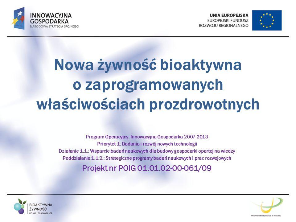 Nowa żywność bioaktywna o zaprogramowanych właściwościach prozdrowotnych Program Operacyjny: Innowacyjna Gospodarka 2007-2013 Priorytet 1: Badania i r