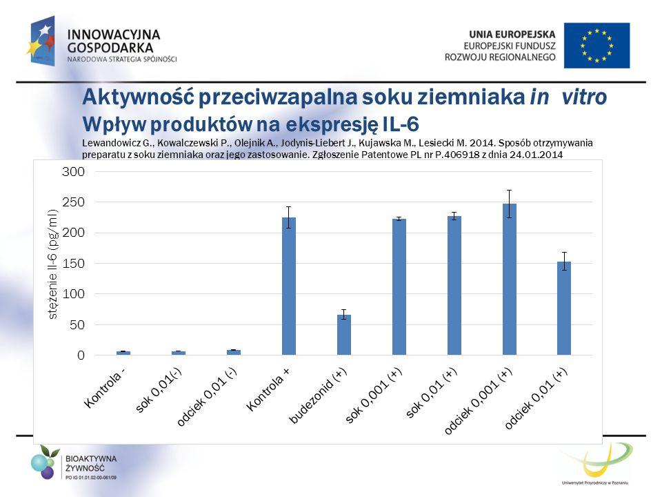 Aktywność przeciwzapalna soku ziemniaka in vitro Wpływ produktów na ekspresję IL-6 Lewandowicz G., Kowalczewski P., Olejnik A., Jodynis-Liebert J., Ku