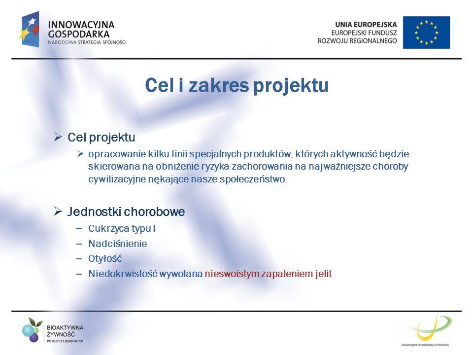 Separacja czystych składników bioaktywnych soku ziemniaczanego – GPC kriokoncentratu soku ziemniaczanego