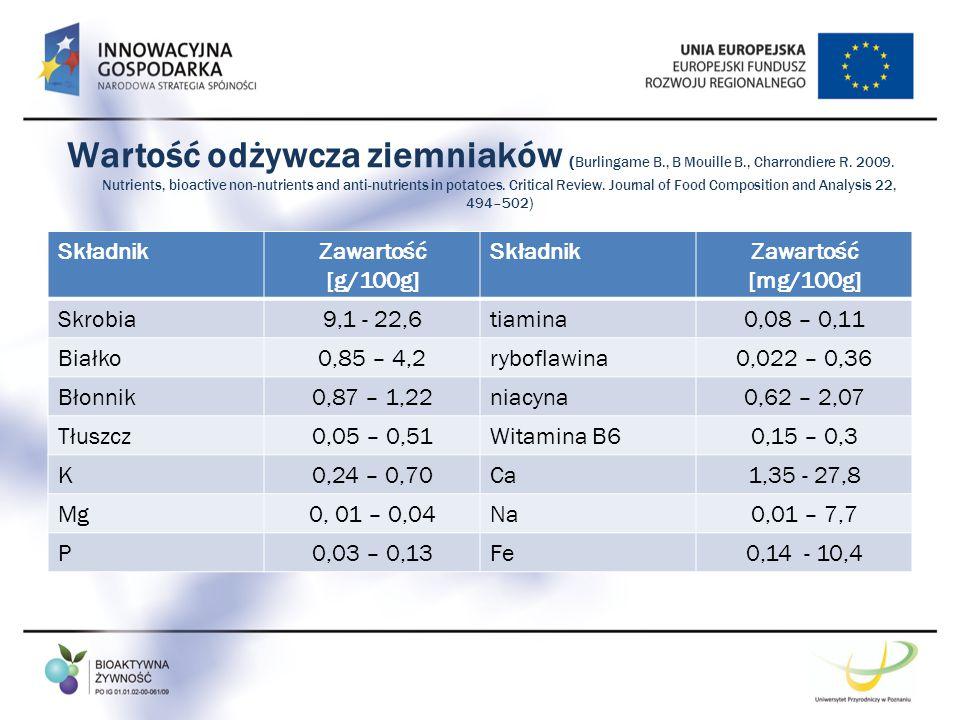 Aktywność przeciwzapalna soku ziemniaka in vivo Wpływ suszonego soku z ziemniaka na liczbę wrzodów GrupaKlasyfikacja wrzodów Kontrola0 Sok z ziemniaka I2 Etanol/HCl29 Sok z ziemniaka I + HCl/etanol19