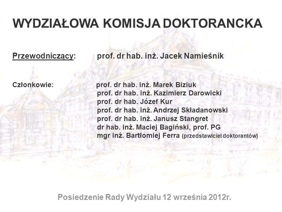 WYDZIAŁOWA KOMISJA DOKTORANCKA Posiedzenie Rady Wydziału 12 września 2012r. Przewodniczący: prof. dr hab. inż. Jacek Namieśnik Członkowie: prof. dr ha