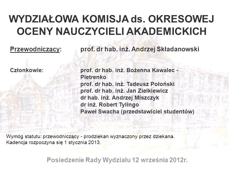 WYDZIAŁOWA KOMISJA ds. OKRESOWEJ OCENY NAUCZYCIELI AKADEMICKICH Posiedzenie Rady Wydziału 12 września 2012r. Przewodniczący: prof. dr hab. inż. Andrze