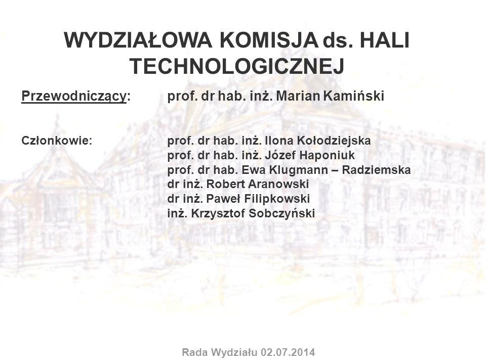 WYDZIAŁOWA KOMISJA ds. HALI TECHNOLOGICZNEJ Przewodniczący: prof. dr hab. inż. Marian Kamiński Członkowie: prof. dr hab. inż. Ilona Kołodziejska prof.
