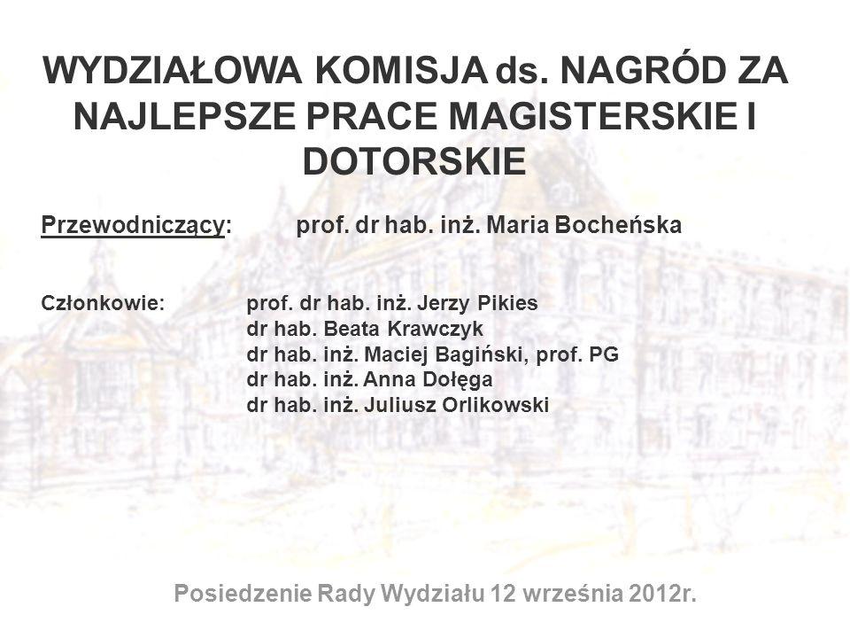 WYDZIAŁOWA KOMISJA ds. NAGRÓD ZA NAJLEPSZE PRACE MAGISTERSKIE I DOTORSKIE Posiedzenie Rady Wydziału 12 września 2012r. Przewodniczący: prof. dr hab. i