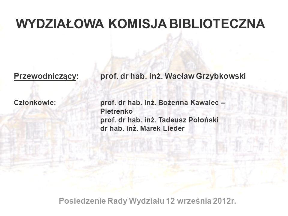 WYDZIAŁOWA KOMISJA BIBLIOTECZNA Posiedzenie Rady Wydziału 12 września 2012r. Przewodniczący: prof. dr hab. inż. Wacław Grzybkowski Członkowie:prof. dr