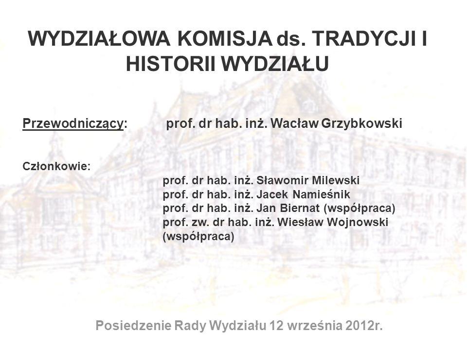 WYDZIAŁOWA KOMISJA ds. TRADYCJI I HISTORII WYDZIAŁU Posiedzenie Rady Wydziału 12 września 2012r. Przewodniczący: prof. dr hab. inż. Wacław Grzybkowski