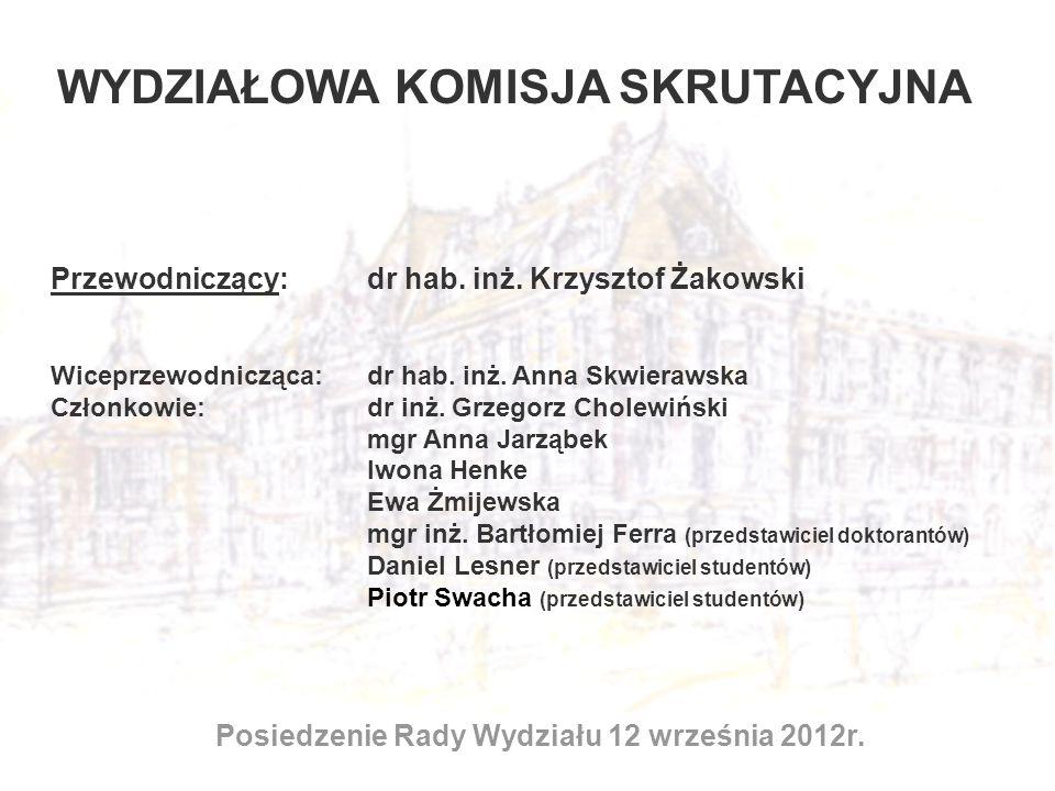 WYDZIAŁOWA KOMISJA SKRUTACYJNA Posiedzenie Rady Wydziału 12 września 2012r. Przewodniczący: dr hab. inż. Krzysztof Żakowski Wiceprzewodnicząca: dr hab