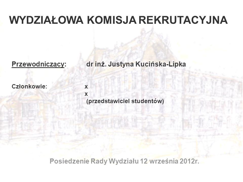 WYDZIAŁOWA KOMISJA REKRUTACYJNA Posiedzenie Rady Wydziału 12 września 2012r. Przewodniczący: dr inż. Justyna Kucińska-Lipka Członkowie:x x (przedstawi