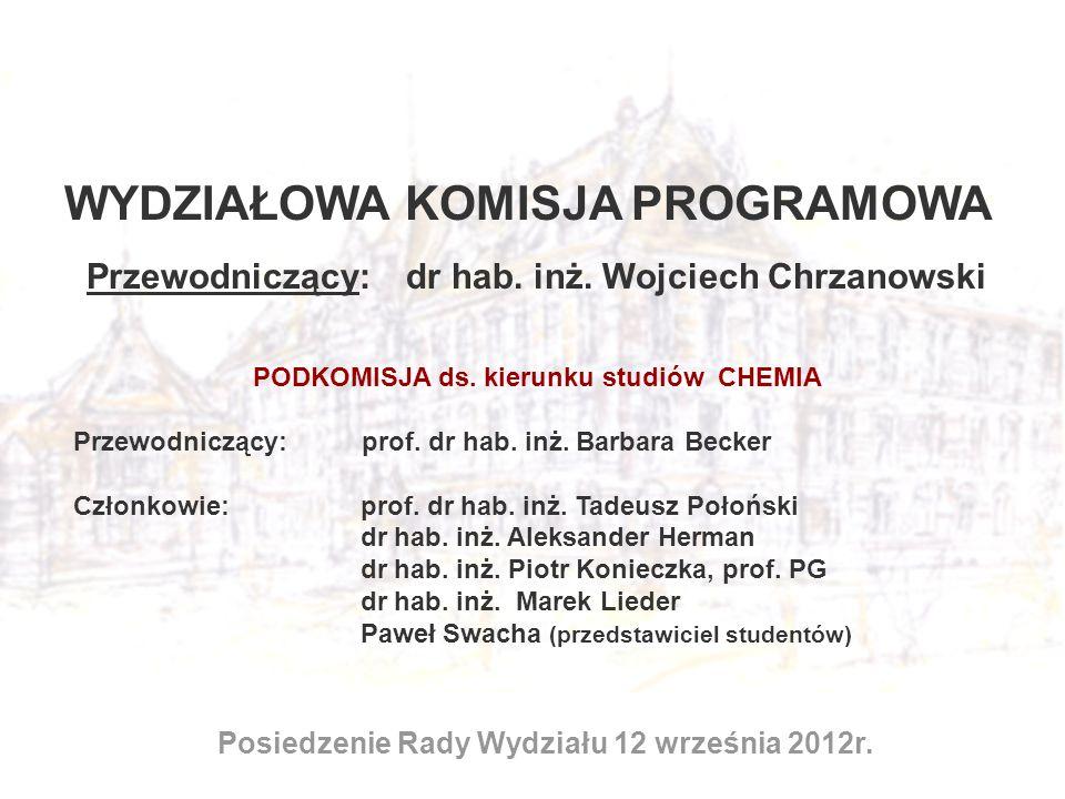 WYDZIAŁOWA KOMISJA PROGRAMOWA Posiedzenie Rady Wydziału 12 września 2012r. Przewodniczący: dr hab. inż. Wojciech Chrzanowski PODKOMISJA ds. kierunku s