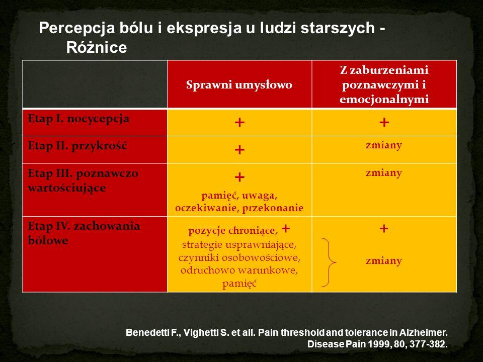 Percepcja bólu i ekspresja u ludzi starszych - Różnice Sprawni umysłowo Z zaburzeniami poznawczymi i emocjonalnymi Etap I.