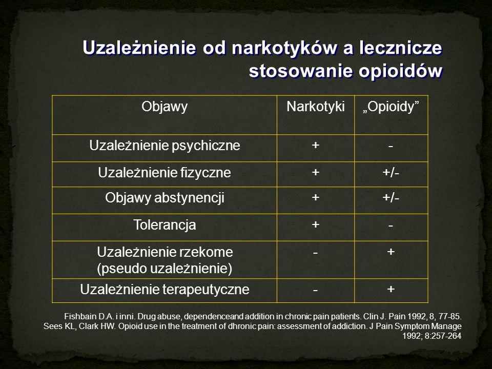 """Uzależnienie od narkotyków a lecznicze stosowanie opioidów ObjawyNarkotyki""""Opioidy Uzależnienie psychiczne+- Uzależnienie fizyczne++/- Objawy abstynencji++/- Tolerancja+- Uzależnienie rzekome (pseudo uzależnienie) -+ Uzależnienie terapeutyczne-+ Fishbain D.A."""