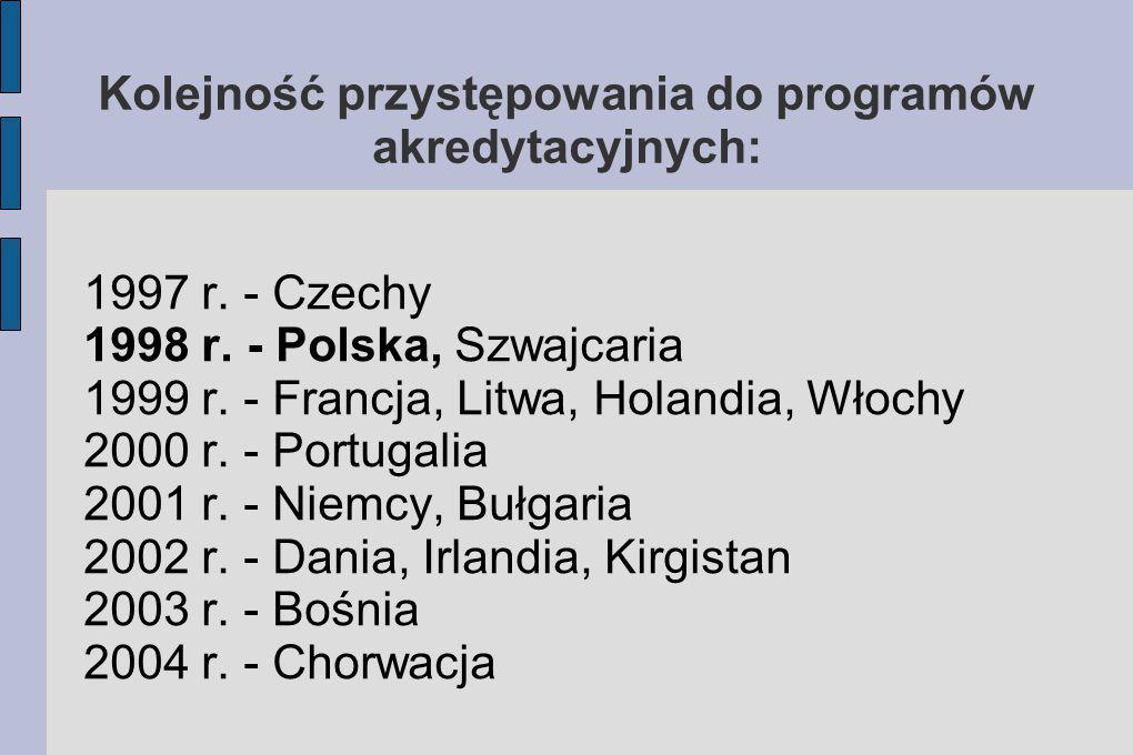 Kolejność przystępowania do programów akredytacyjnych: 1997 r. - Czechy 1998 r. - Polska, Szwajcaria 1999 r. - Francja, Litwa, Holandia, Włochy 2000 r