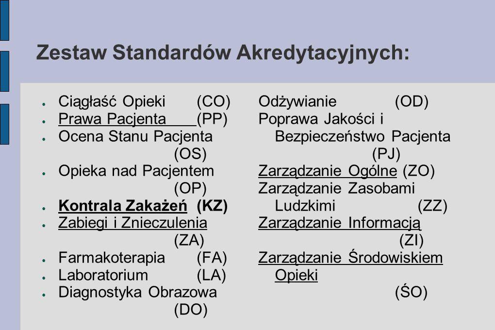 Zestaw Standardów Akredytacyjnych: ● Ciągłaść Opieki(CO) ● Prawa Pacjenta(PP) ● Ocena Stanu Pacjenta (OS) ● Opieka nad Pacjentem (OP) ● Kontrala Zakaż