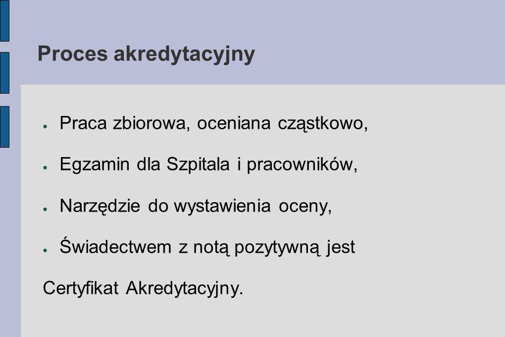 Kolejność przystępowania do programów akredytacyjnych: 1997 r.