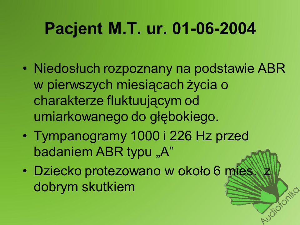 Pacjent M.T.ur.