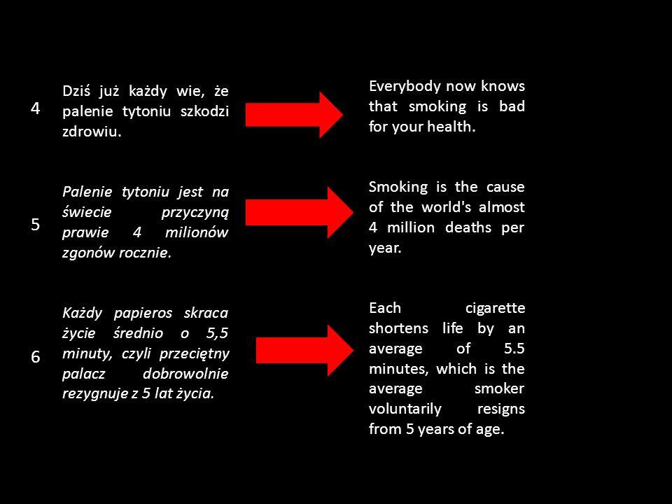 Dziś już każdy wie, że palenie tytoniu szkodzi zdrowiu. Palenie tytoniu jest na świecie przyczyną prawie 4 milionów zgonów rocznie. Każdy papieros skr