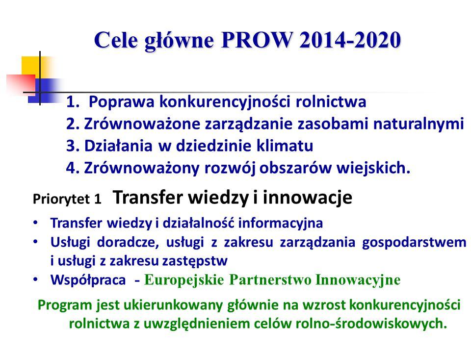 Cele główne PROW 2014-2020 1. Poprawa konkurencyjności rolnictwa 2. Zrównoważone zarządzanie zasobami naturalnymi 3. Działania w dziedzinie klimatu 4.