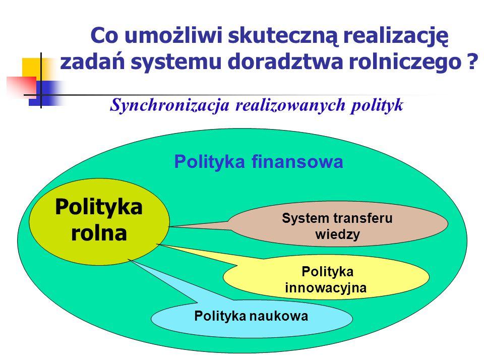 Co umożliwi skuteczną realizację zadań systemu doradztwa rolniczego ? Polityka rolna System transferu wiedzy Polityka innowacyjna Polityka naukowa Pol