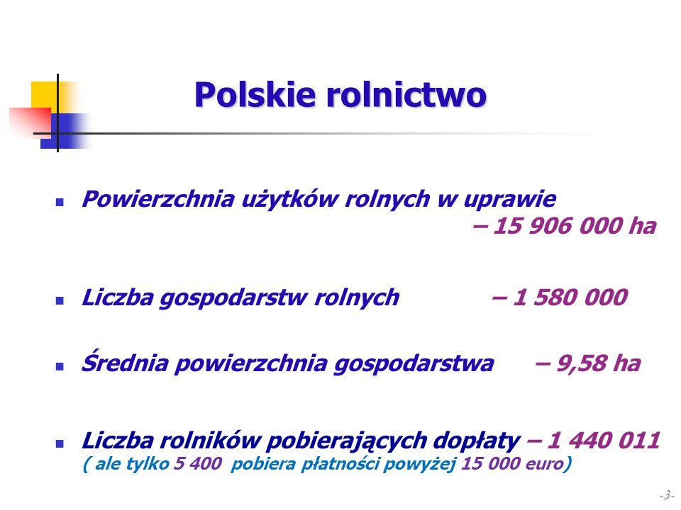 Polskie rolnictwo Powierzchnia użytków rolnych w uprawie – 15 906 000 ha Liczba gospodarstw rolnych – 1 580 000 Średnia powierzchnia gospodarstwa – 9,