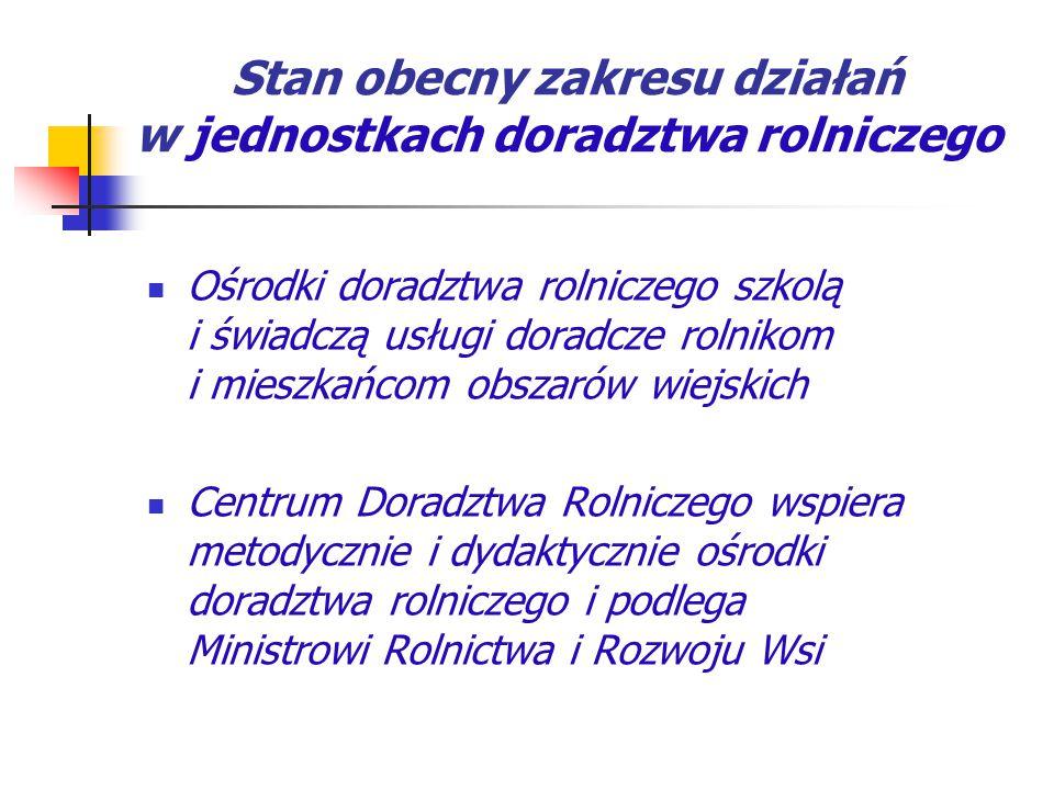 DORADZTWO ROLNICZE Na podstawie ustawy z 22 października 2004 r.