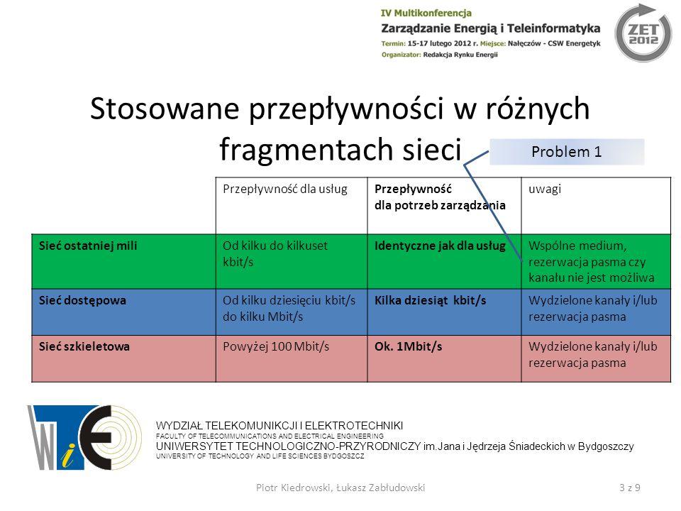 Generowany ruch w zależności od funkcji zarządzania 4 z 9Piotr Kiedrowski, Łukasz Zabłudowski FUNKCJE FRAGMENT SIECI Wymiana oprogramowania i zmiana konfiguracji Detekcja i generacja zdarzeń ang.