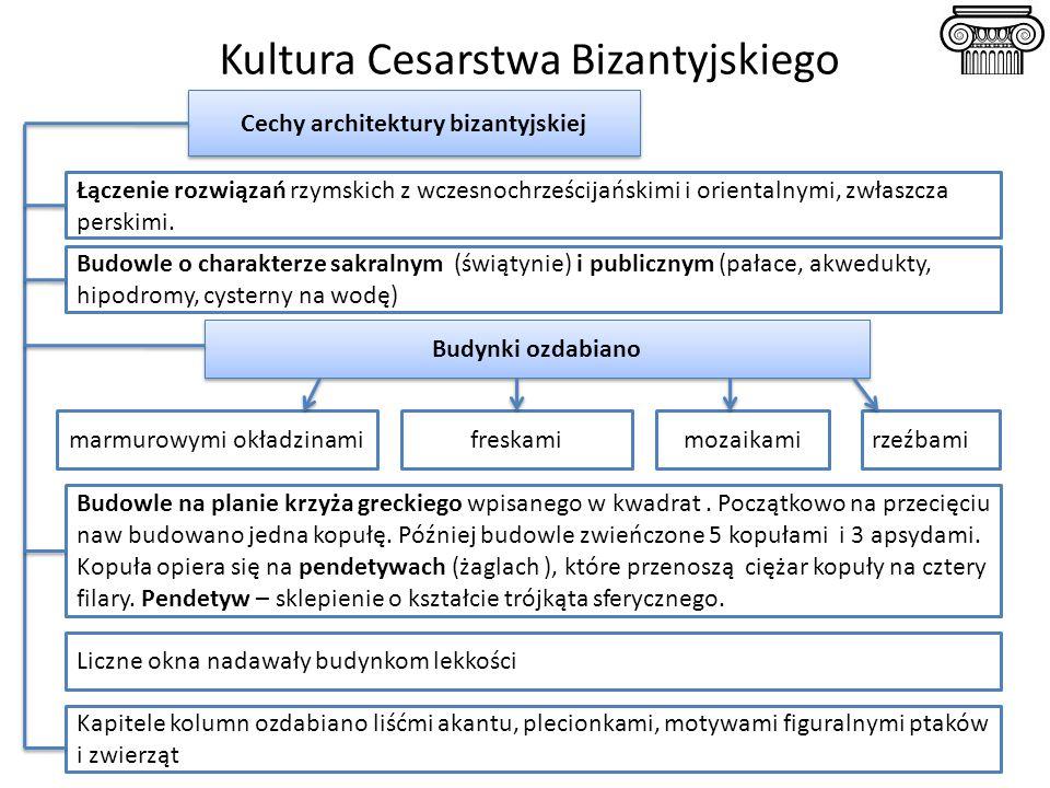 Kultura Cesarstwa Bizantyjskiego Cechy architektury bizantyjskiej Łączenie rozwiązań rzymskich z wczesnochrześcijańskimi i orientalnymi, zwłaszcza per