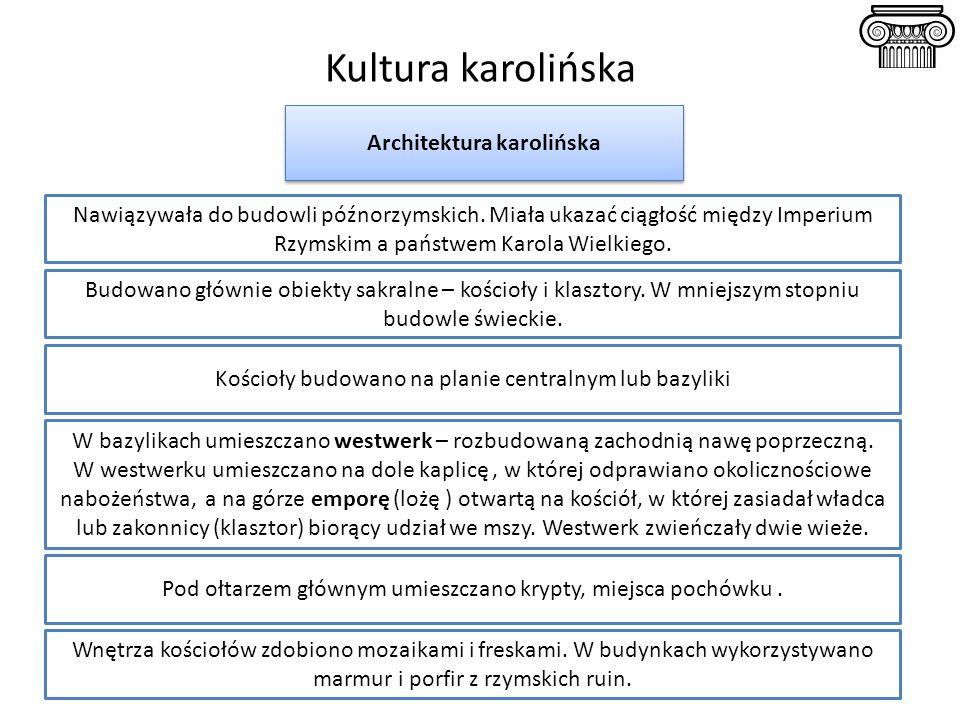 Kultura karolińska Architektura karolińska Nawiązywała do budowli późnorzymskich. Miała ukazać ciągłość między Imperium Rzymskim a państwem Karola Wie