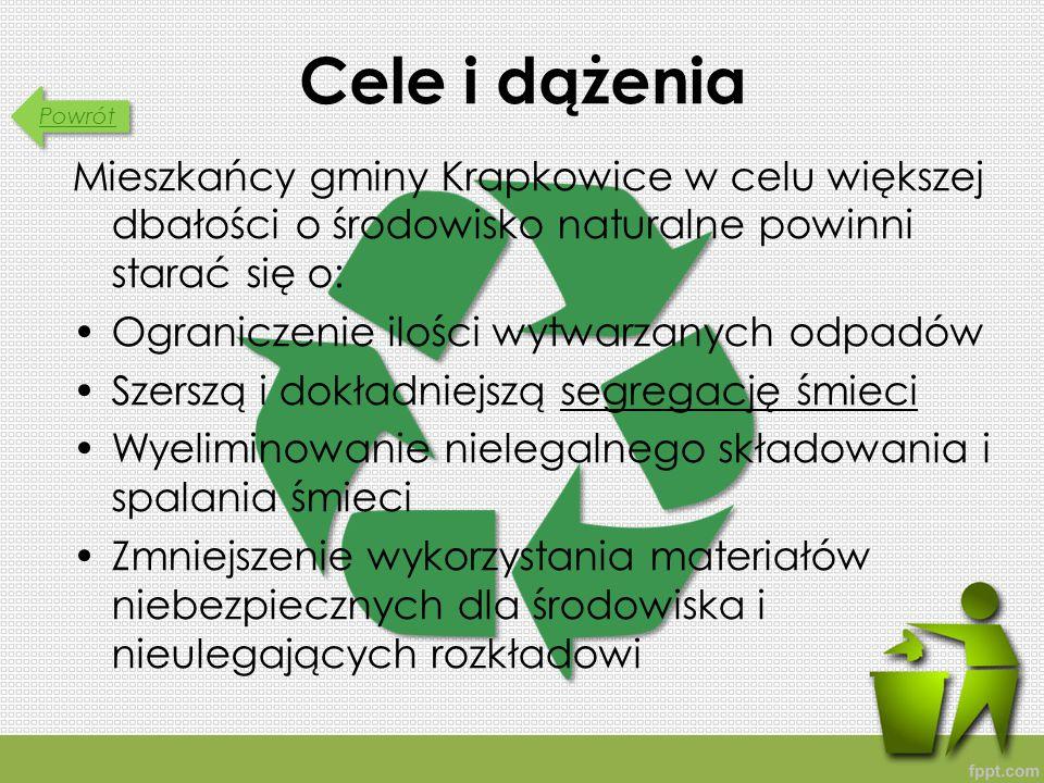 Powrót Cele i dążenia Mieszkańcy gminy Krapkowice w celu większej dbałości o środowisko naturalne powinni starać się o: Ograniczenie ilości wytwarzanych odpadów Szerszą i dokładniejszą segregację śmieci Wyeliminowanie nielegalnego składowania i spalania śmieci Zmniejszenie wykorzystania materiałów niebezpiecznych dla środowiska i nieulegających rozkładowi