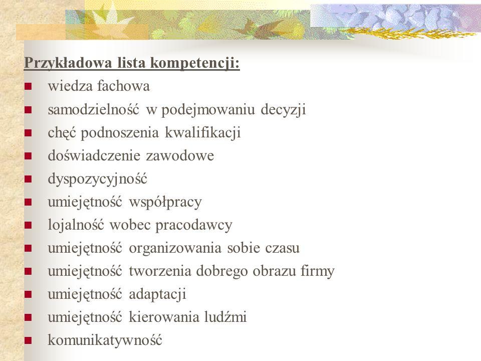 ZACZNIJ JUŻ TERAZ ROZWIJAĆ SWOJE KWALIFIKACJE I KOMPETENCJE Opracowała: Barbara Taraszkiewicz – doradca zawodowy