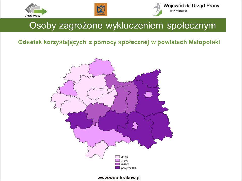 Odsetek korzystających z pomocy społecznej w powiatach Małopolski Osoby zagrożone wykluczeniem społecznym