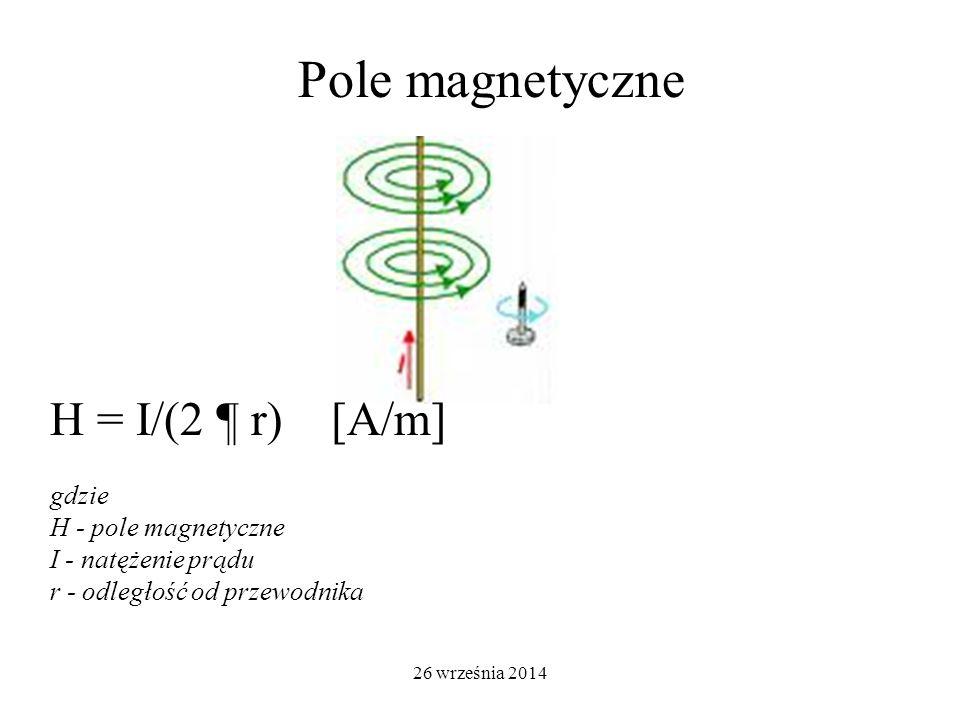 26 września 2014 Ziemskie pole magnetyczne 28 A/m 48 A/m 56 A/m NATURALNE POLE MAGNETYCZNE