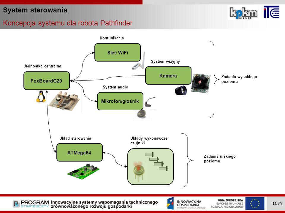 System sterowania Koncepcja systemu dla robota Pathfinder Wielozadaniowe mobilne roboty … II.4.1 14/27 ATMega64 Mikrofon/głośnik Kamera Sieć WiFi FoxB