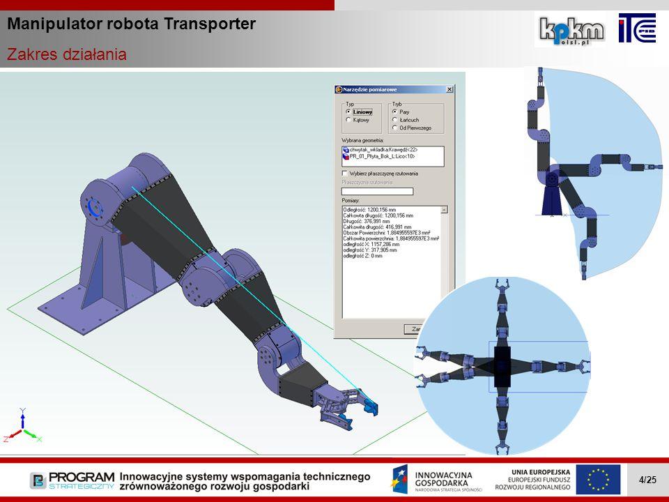 Manipulator robota Transporter Zakres działania Wielozadaniowe mobilne roboty … II.4.1 4/27Wielozadaniowe mobilne roboty … II.4.1 4/27 Wielozadaniowe