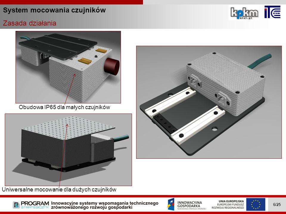 System mocowania czujników Struktura sprzętowa Wielozadaniowe mobilne roboty … II.4.1 7/27 lub Ethernet Wielozadaniowe mobilne roboty … II.4.1 7/27 Wielozadaniowe mobilne roboty … II.4.1 7/27 Wielozadaniowe mobilne roboty … II.4.1 7/25