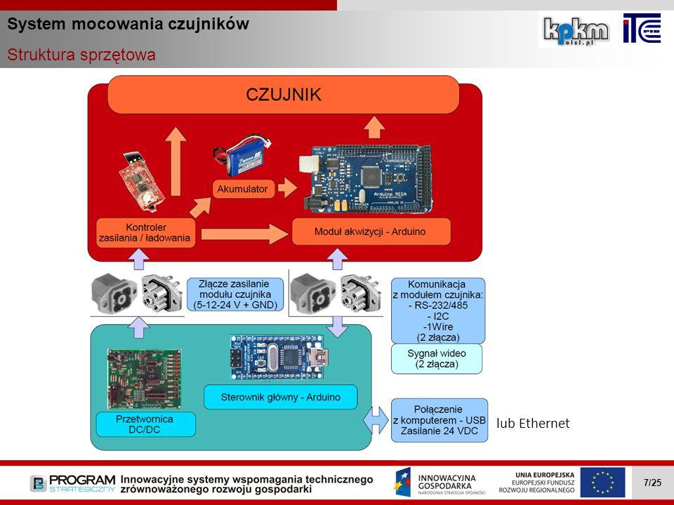System mocowania czujników Struktura sprzętowa Wielozadaniowe mobilne roboty … II.4.1 7/27 lub Ethernet Wielozadaniowe mobilne roboty … II.4.1 7/27 Wi