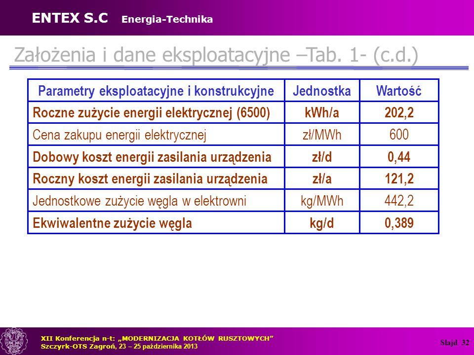 """Slajd 33 Zużycie energii i koszt eksploatacji  Dobowe zużycie energii elektrycznej - 0,88 kWh/d  Roczne zużycie energii elektrycznej - 202 kWh/a  Dobowy koszt zasilania instalacji - 0,44 zł/d  Roczny koszt zasilania instalacji - 121,2 zł/a  Ekwiwalentne zużycie węgla - 0,389 kg/d Małe wartości wskaźników energochłonności przekonują do wyboru metody mechanicznego czyszczenia rur pęczków konwekcyjnych ENTEX S.C Energia-Technika XII Konferencja n-t: """"MODERNIZACJA KOTŁÓW RUSZTOWYCH Szczyrk-OTS Zagroń, 23 – 25 października 2013"""