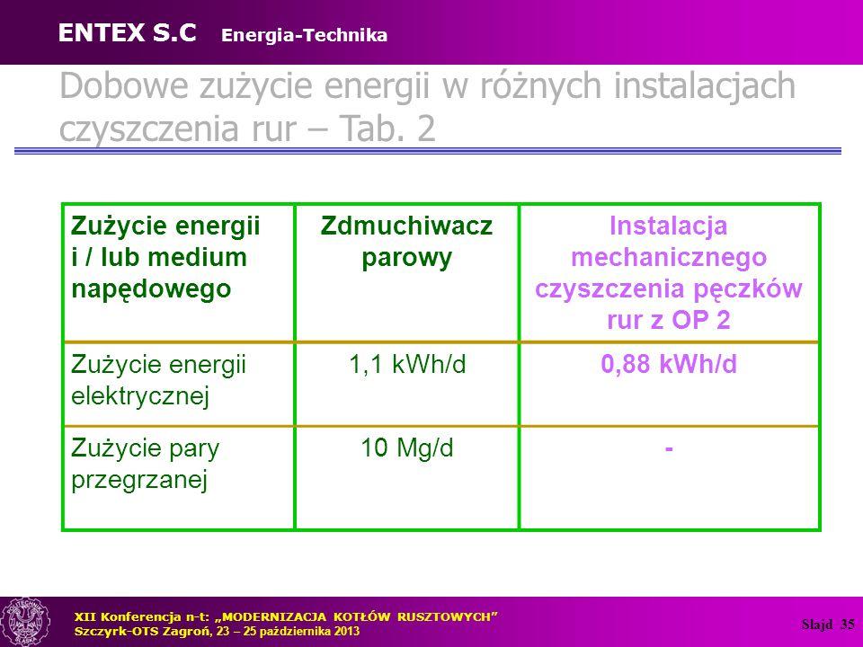 Slajd 36 Dodatkowe dobowe zużycie węgla w kotle OR-32 przez zdmuchiwacze parowe – Tab.