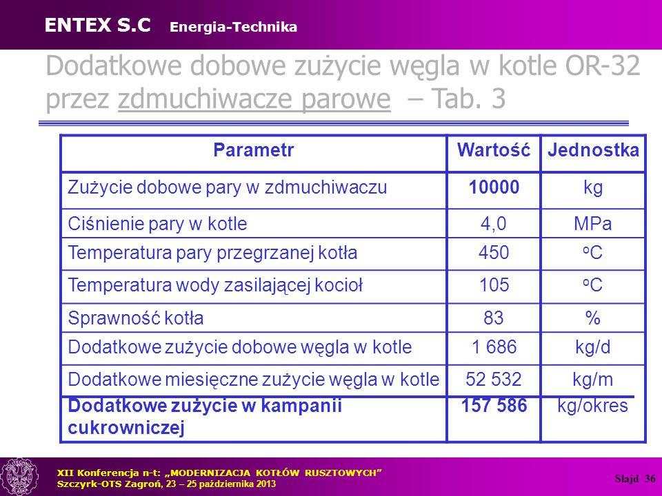 """Slajd 37 Dodatkowe zużycie dobowe węgla przez zdmuchiwacze parowe Porównując """"dodatkowe dobowe zużycie węgla przez zdmuchiwacze parowe z instalacją mechanicznego czyszczenia za pomocą obijaków elektromagnetycznych OP-2 uzyskuje się oszczędność węgla – ok."""